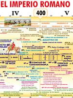 HISTORIOGRAMA del Camino de la Iglesia